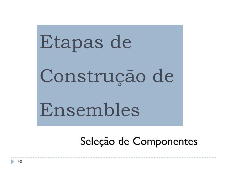 Etapas de Construção de Ensembles