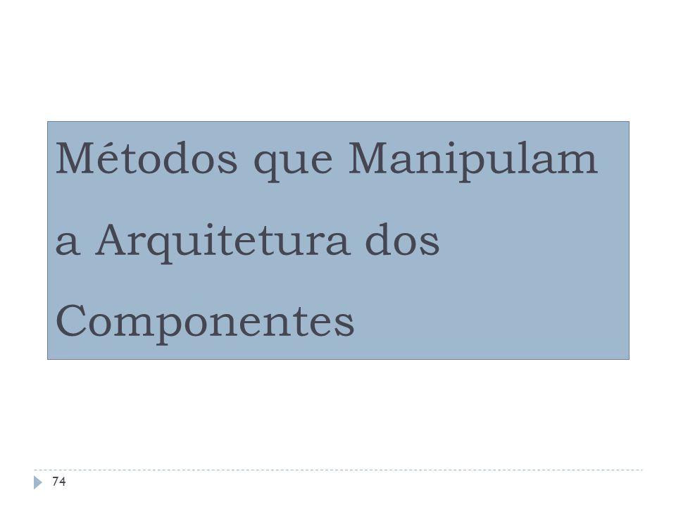 Métodos que Manipulam a Arquitetura dos Componentes