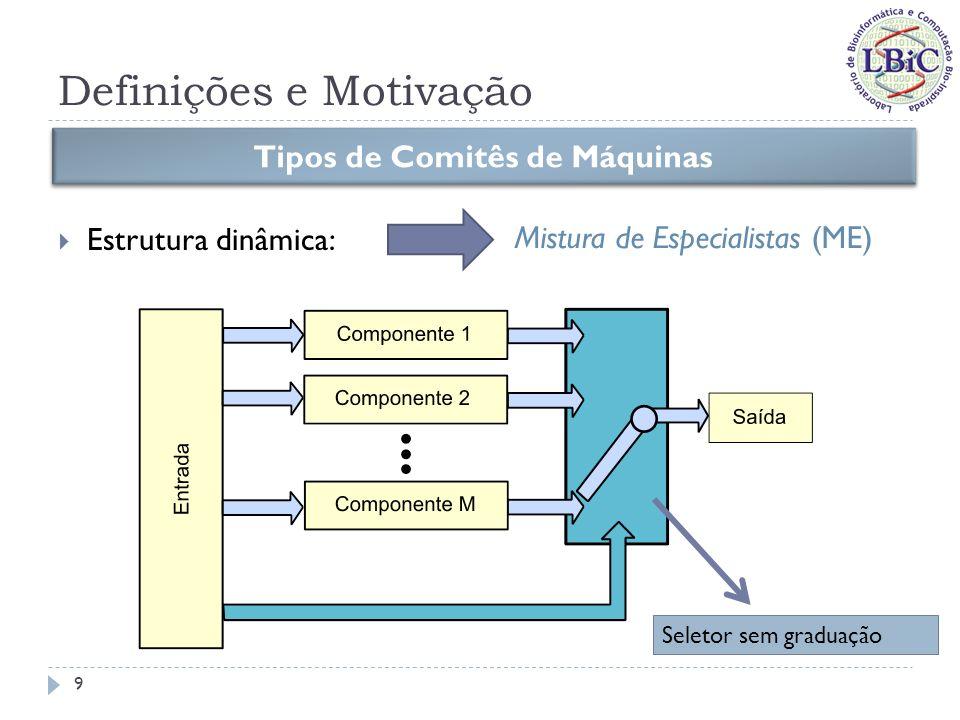 Definições e Motivação