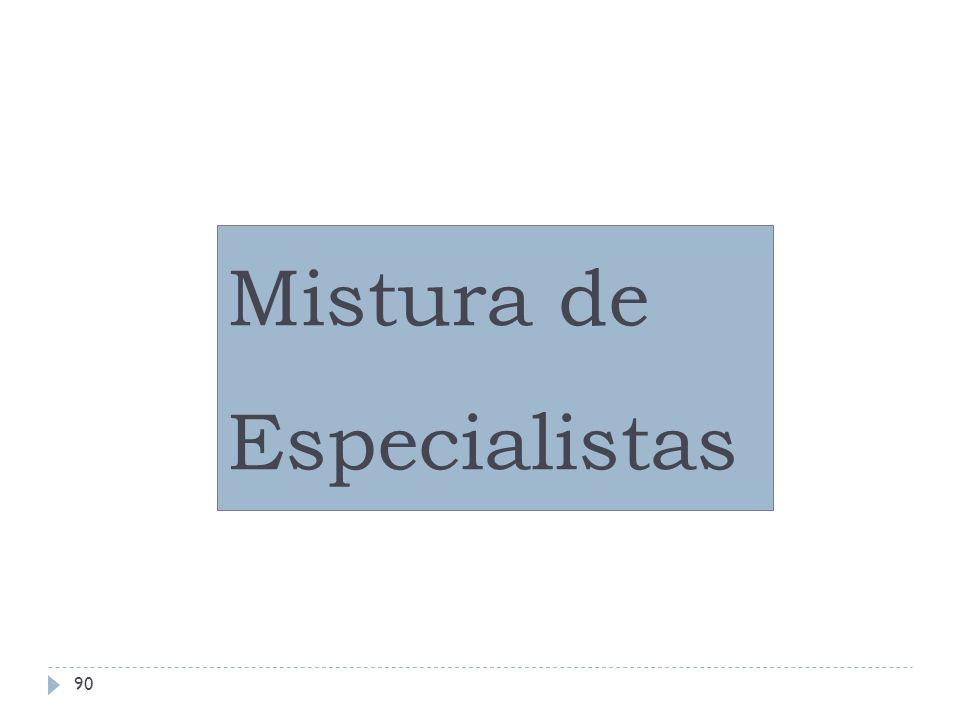 Mistura de Especialistas