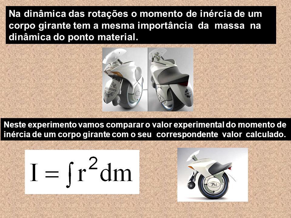 Na dinâmica das rotações o momento de inércia de um corpo girante tem a mesma importância da massa na dinâmica do ponto material.