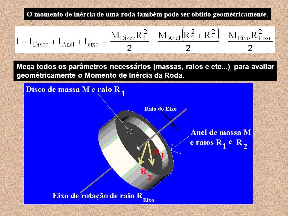 O momento de inércia de uma roda também pode ser obtido geométricamente.