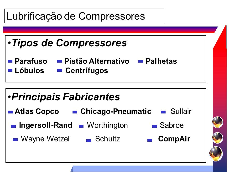 Lubrificação de Compressores