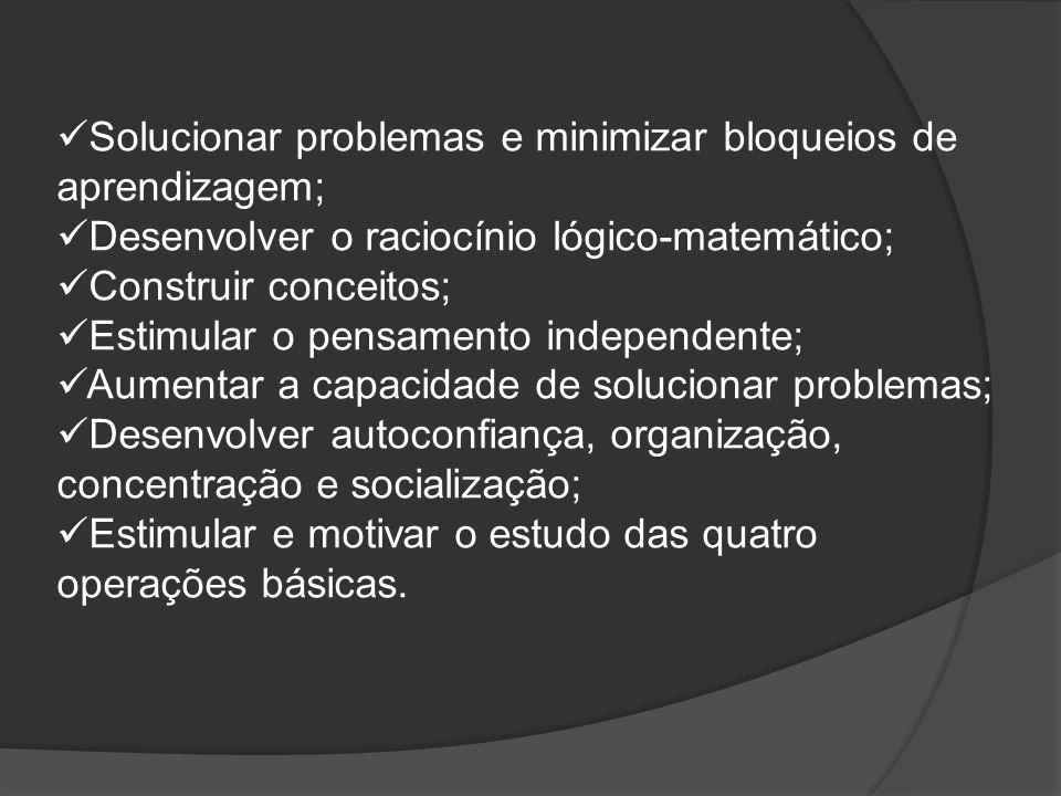 Solucionar problemas e minimizar bloqueios de aprendizagem;