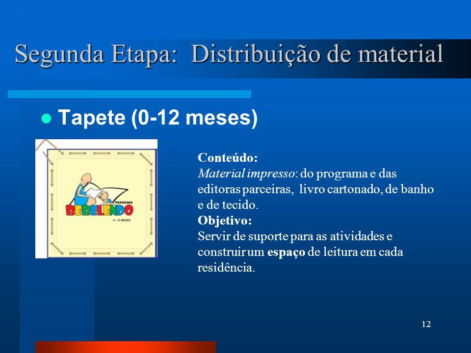 Segunda Etapa: Distribuição de material