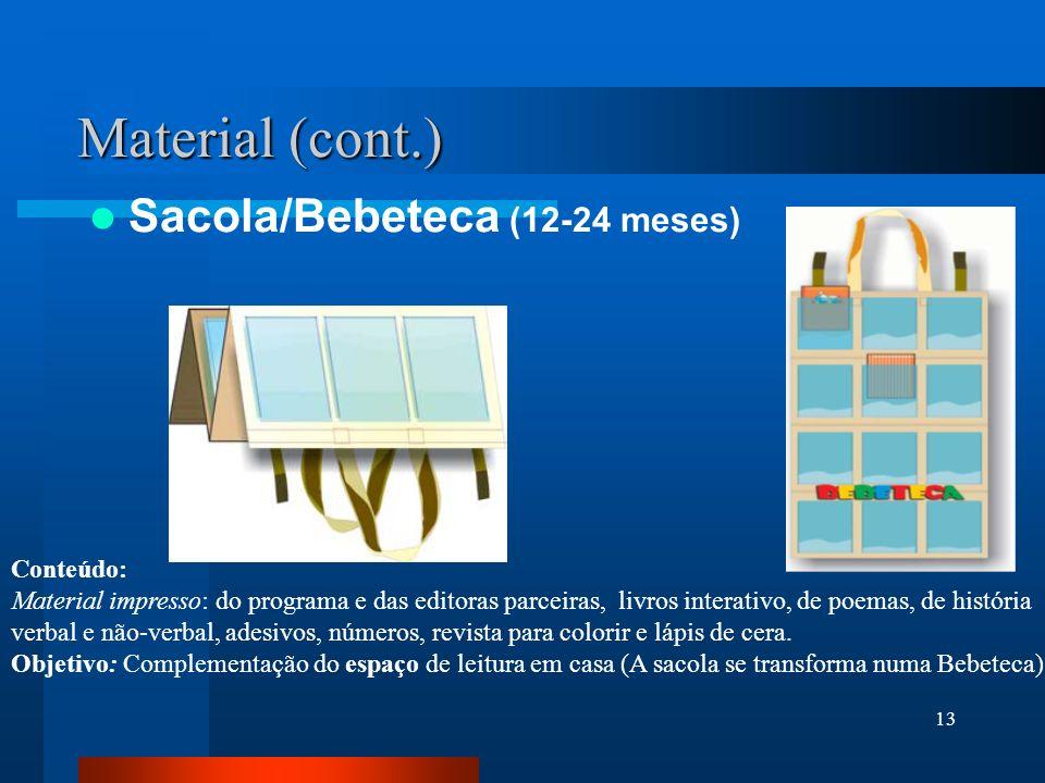 Material (cont.) Sacola/Bebeteca (12-24 meses) Conteúdo: