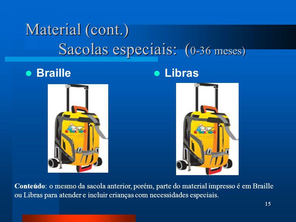 Material (cont.) Sacolas especiais: (0-36 meses)