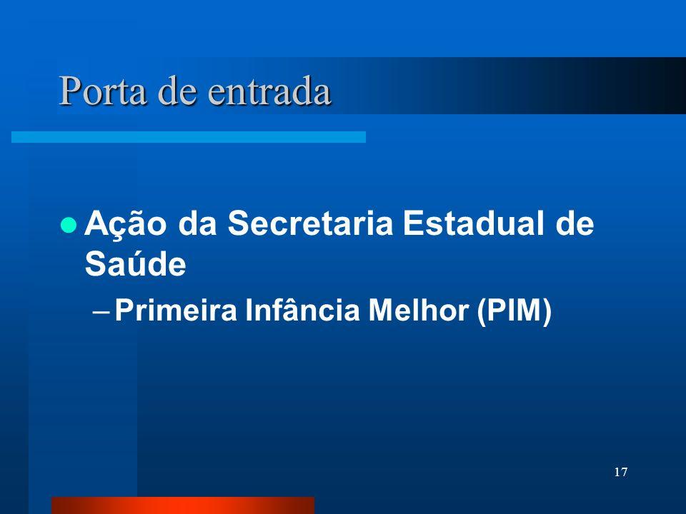 Porta de entrada Ação da Secretaria Estadual de Saúde