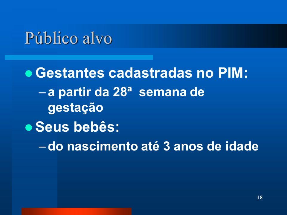 Público alvo Gestantes cadastradas no PIM: Seus bebês: