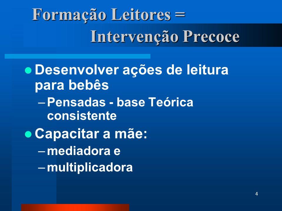 Formação Leitores = Intervenção Precoce