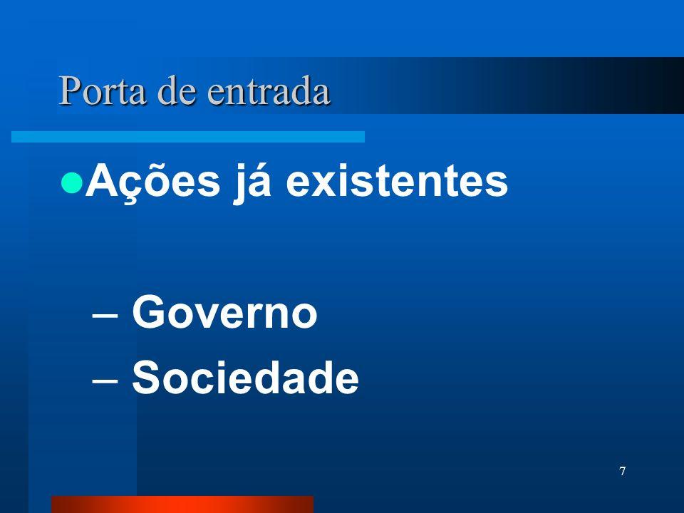 Porta de entrada Ações já existentes Governo Sociedade