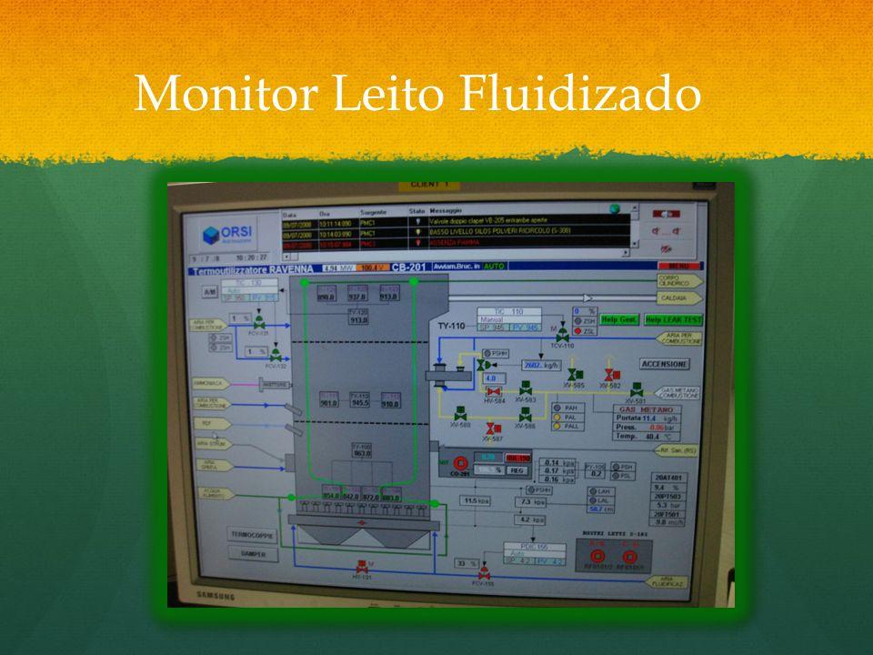 Monitor Leito Fluidizado