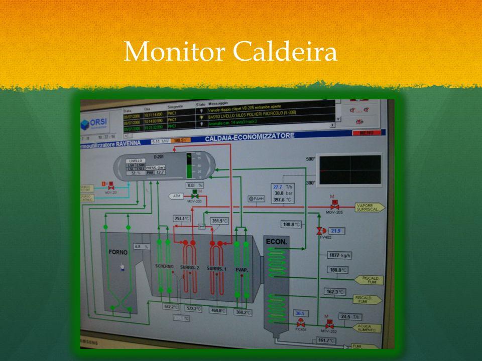 Monitor Caldeira