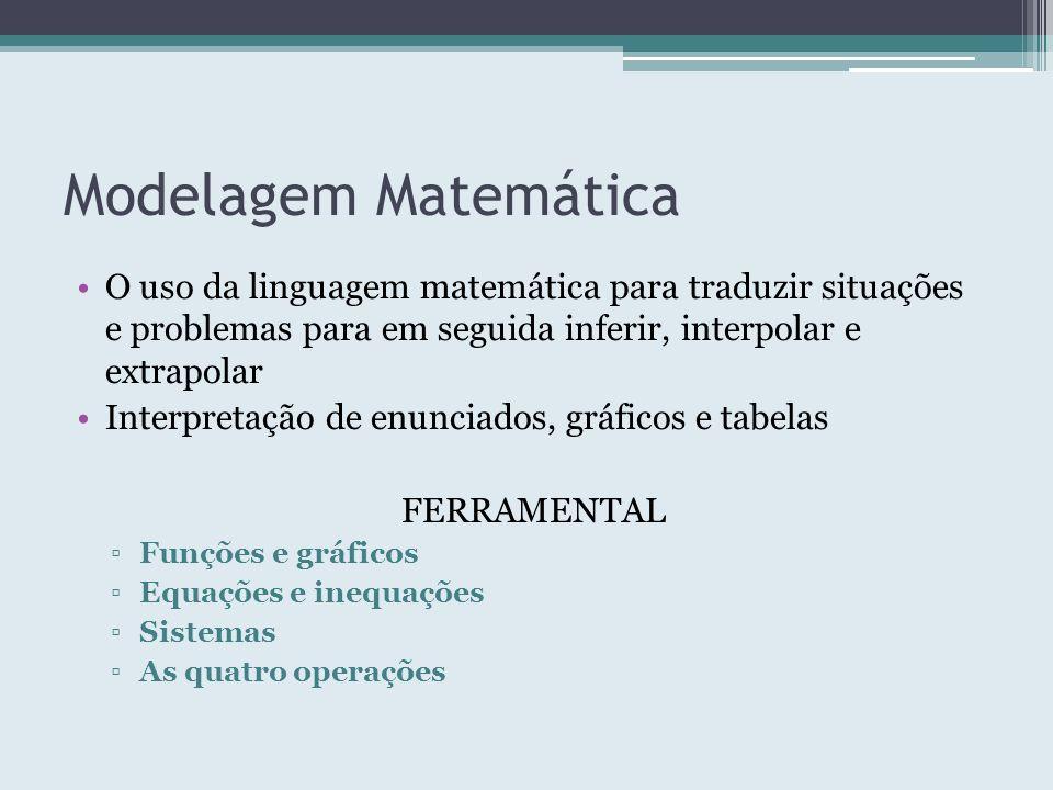 Modelagem Matemática O uso da linguagem matemática para traduzir situações e problemas para em seguida inferir, interpolar e extrapolar.