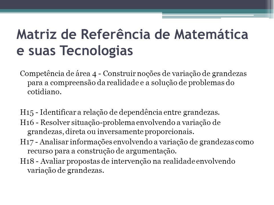 Matriz de Referência de Matemática e suas Tecnologias