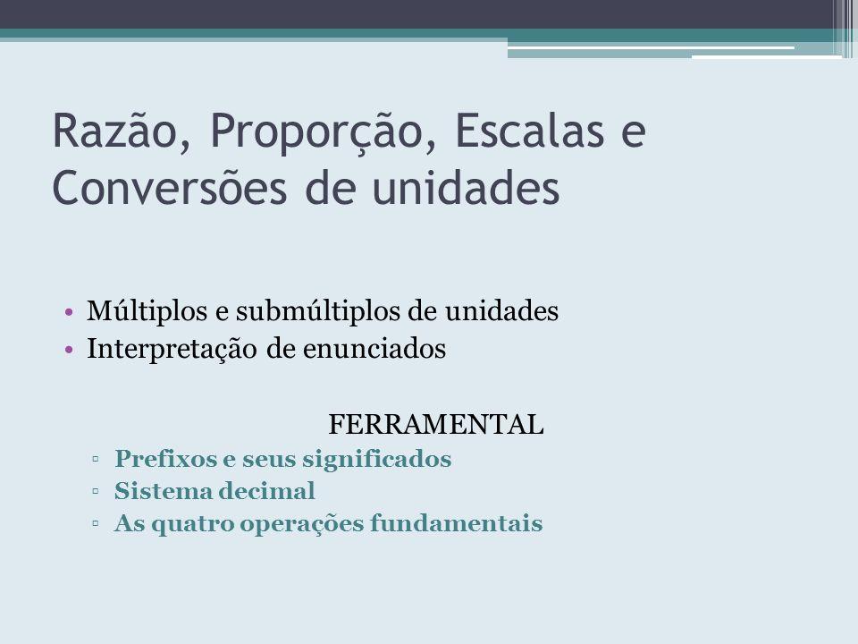 Razão, Proporção, Escalas e Conversões de unidades