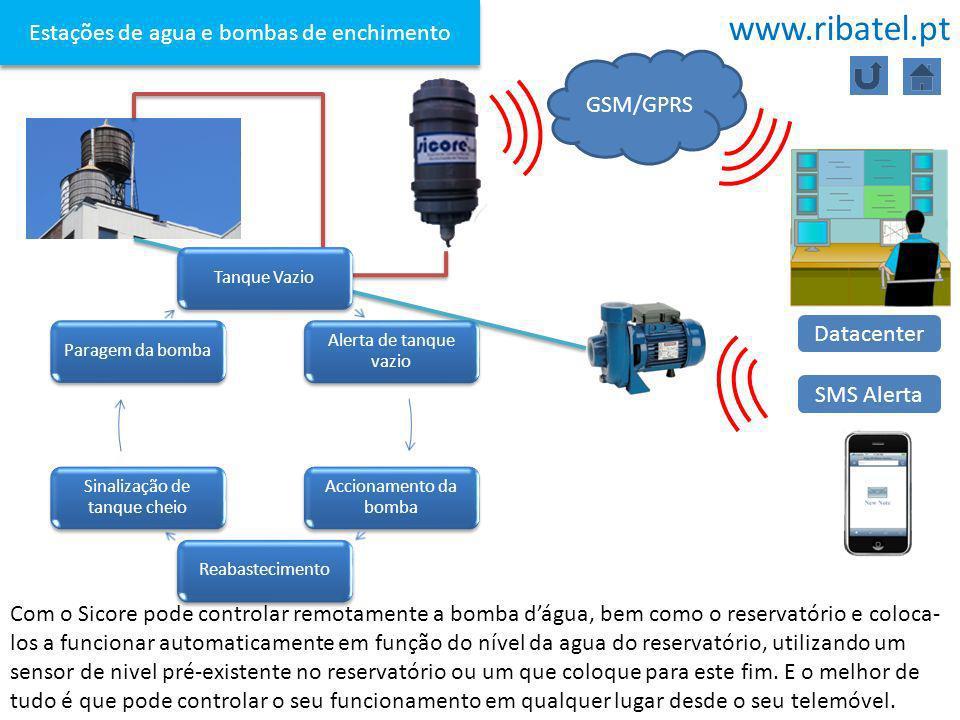 www.ribatel.pt Estações de agua e bombas de enchimento GSM/GPRS