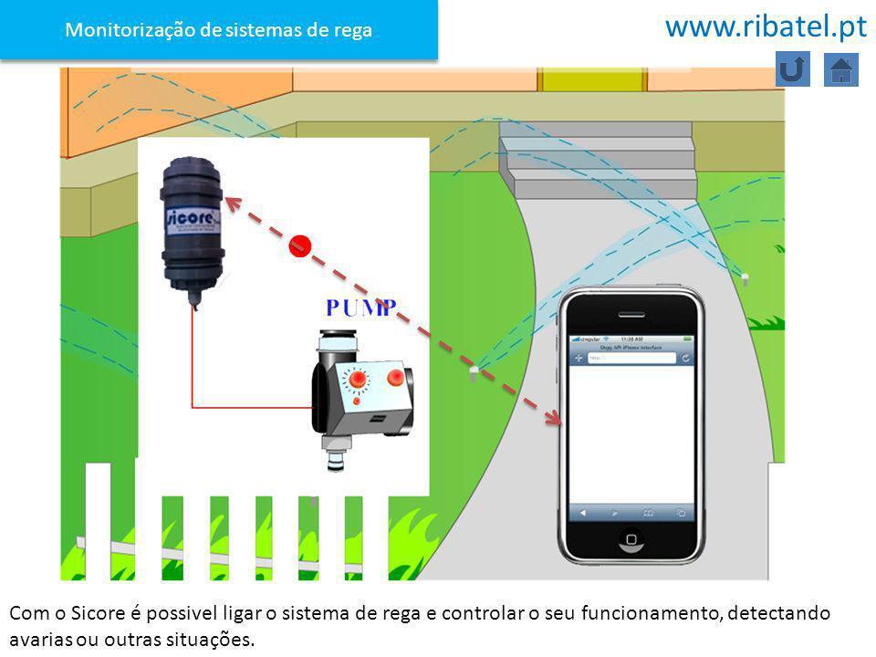 Monitorização de sistemas de rega