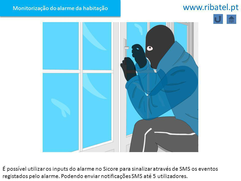 Monitorização do alarme da habitação