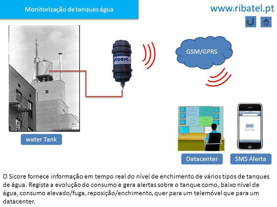 Monitorização de tanques água