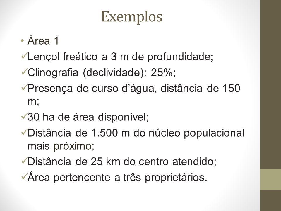 Exemplos Área 1 Lençol freático a 3 m de profundidade;