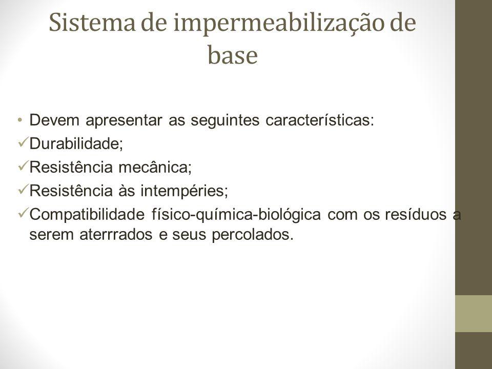 Sistema de impermeabilização de base