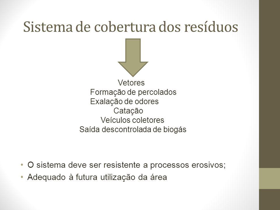 Sistema de cobertura dos resíduos