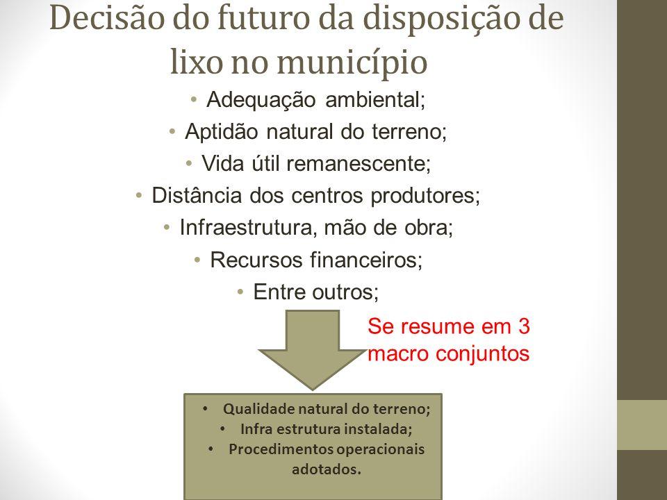 Decisão do futuro da disposição de lixo no município