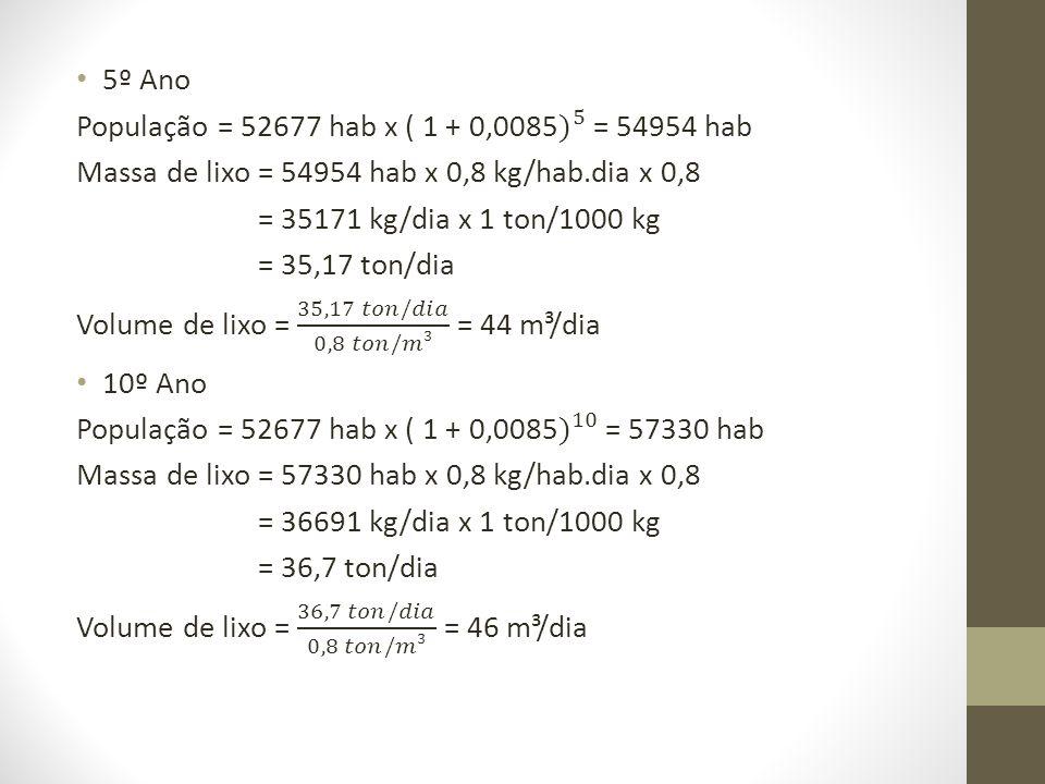 5º Ano População = 52677 hab x ( 1 + 0,0085 ) 5 = 54954 hab. Massa de lixo = 54954 hab x 0,8 kg/hab.dia x 0,8.