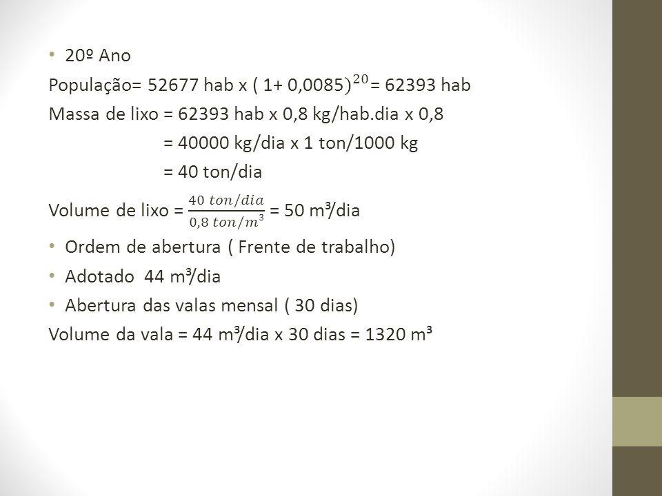 20º Ano População= 52677 hab x ( 1+ 0,0085 ) 20 = 62393 hab. Massa de lixo = 62393 hab x 0,8 kg/hab.dia x 0,8.