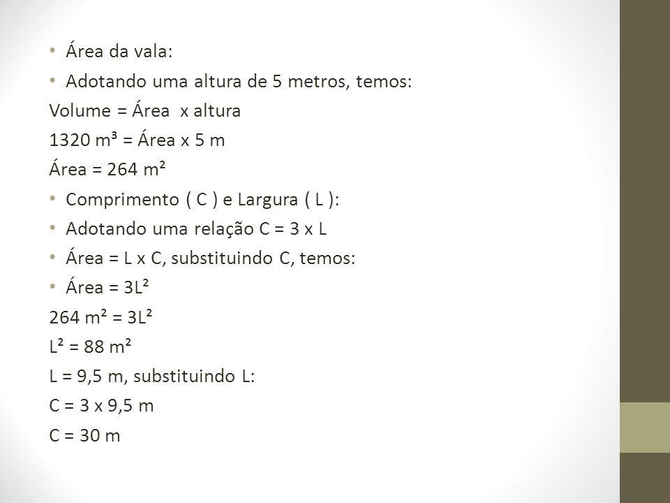Área da vala: Adotando uma altura de 5 metros, temos: Volume = Área x altura. 1320 m³ = Área x 5 m.