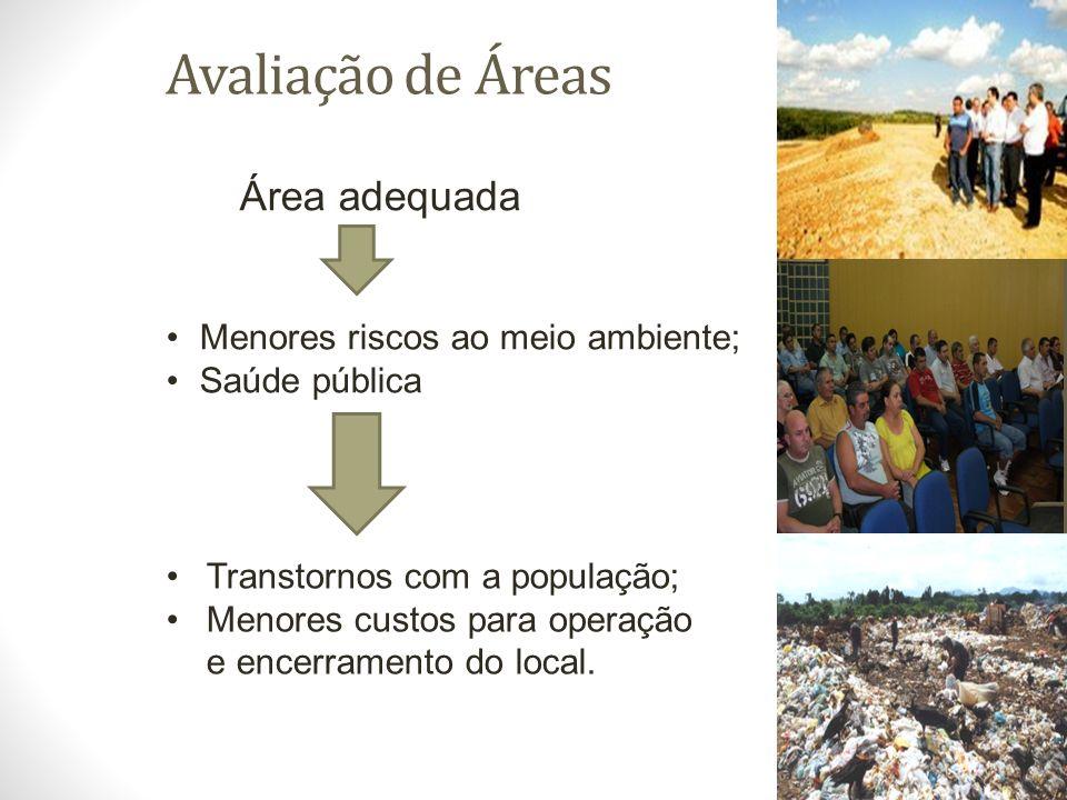 Avaliação de Áreas Área adequada Menores riscos ao meio ambiente;