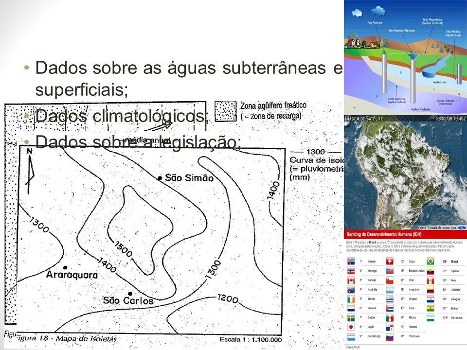 Dados sobre as águas subterrâneas e superficiais;