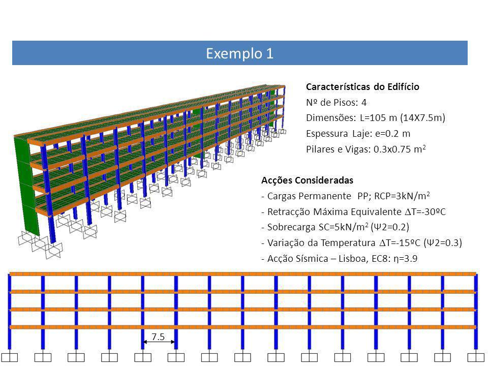 Exemplo 1 Características do Edifício Nº de Pisos: 4