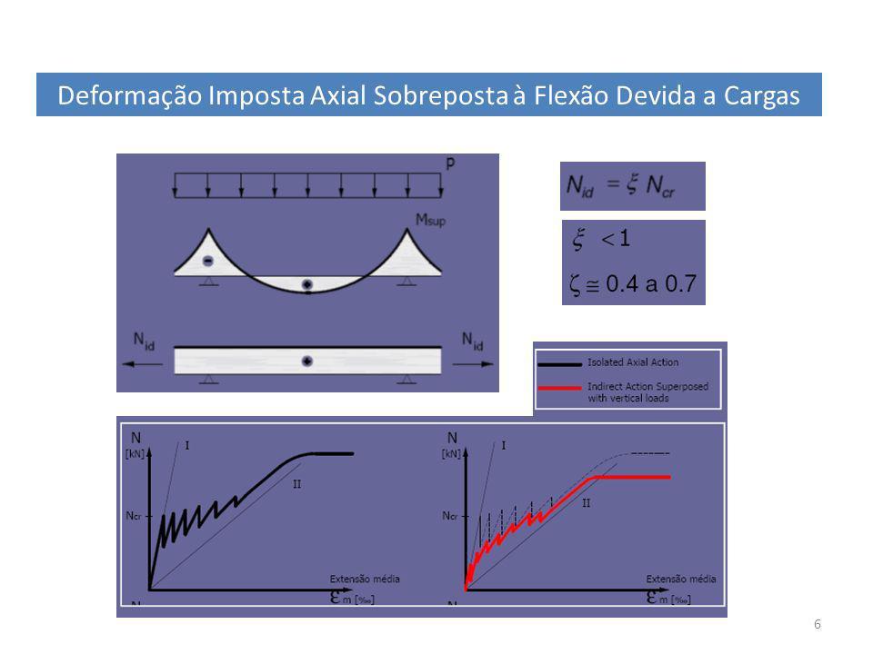 Deformação Imposta Axial Sobreposta à Flexão Devida a Cargas