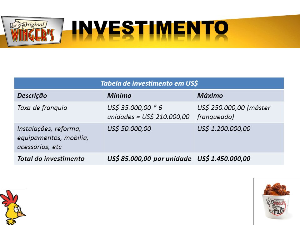 Tabela de investimento em US$