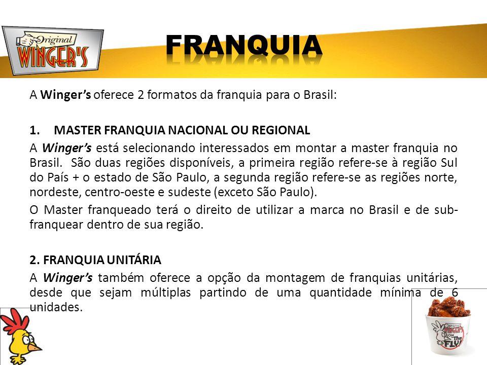 FRANQUIA A Winger's oferece 2 formatos da franquia para o Brasil: