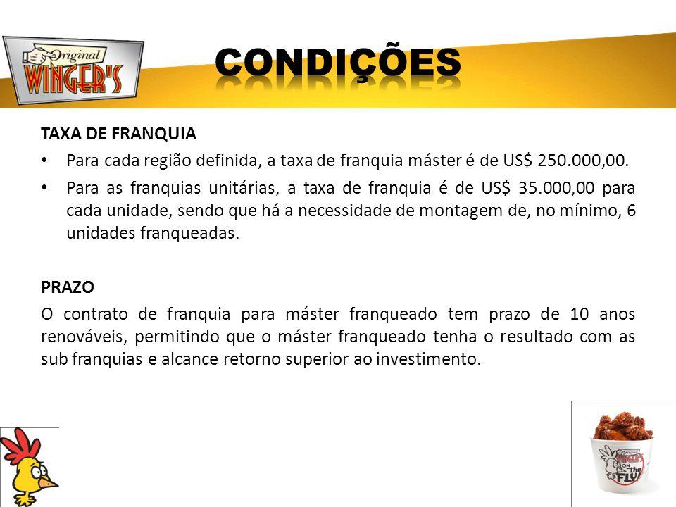 CONDIÇÕES TAXA DE FRANQUIA