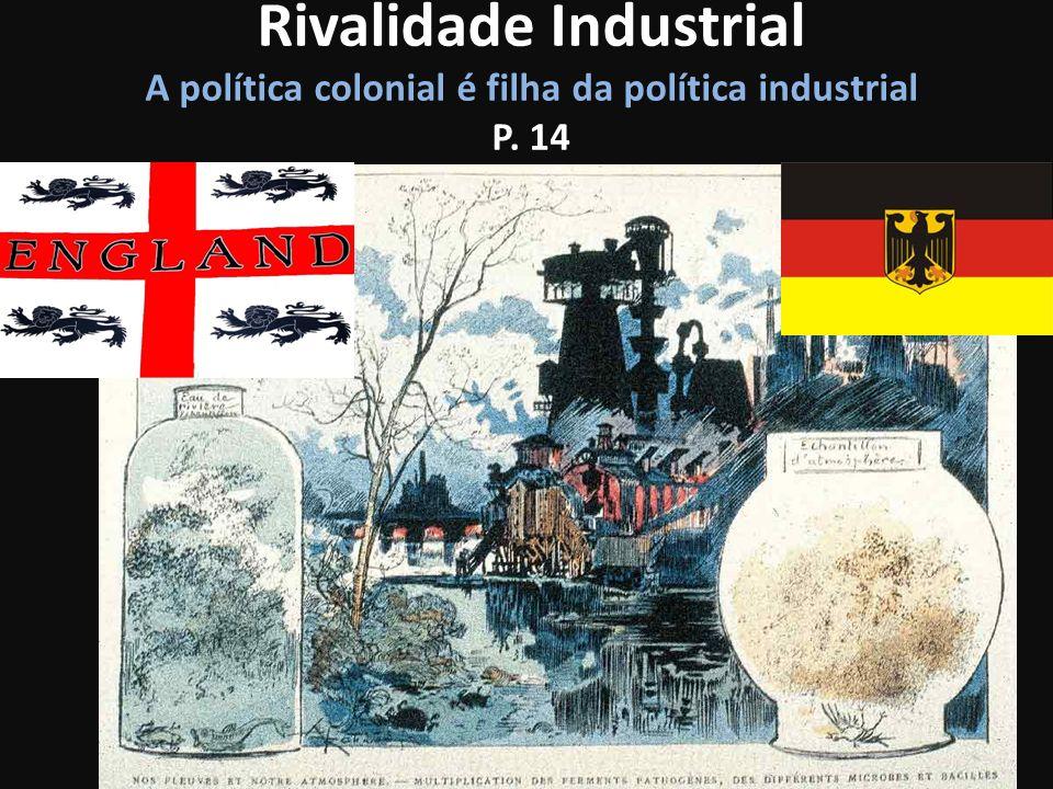 Rivalidade Industrial A política colonial é filha da política industrial P. 14