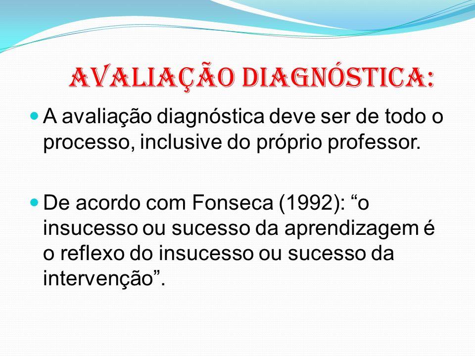 Avaliação diagnóstica: