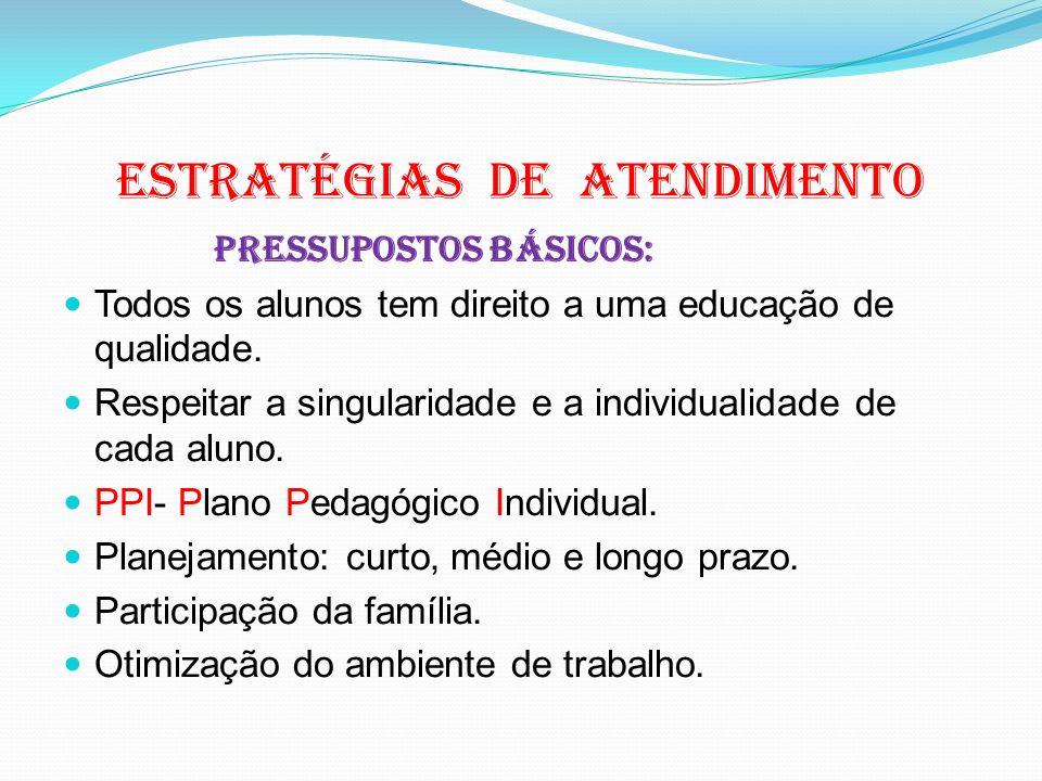 ESTRATÉGIAS DE ATENDIMENTO