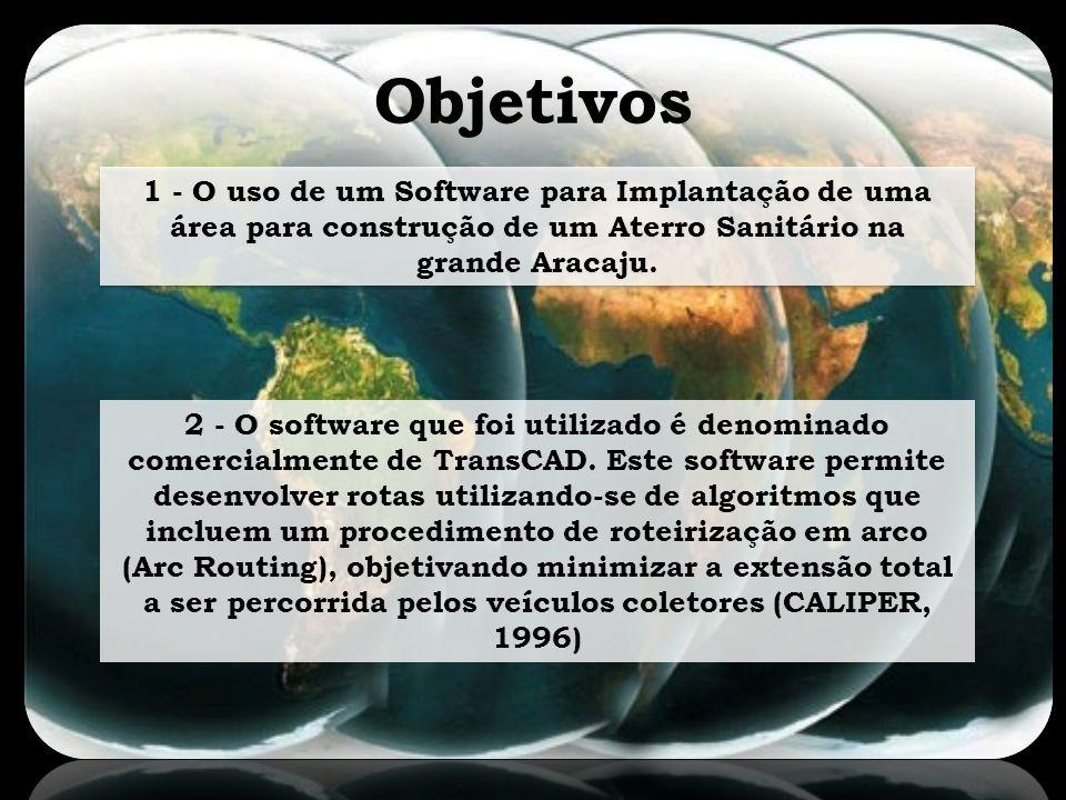 Objetivos 1 - O uso de um Software para Implantação de uma área para construção de um Aterro Sanitário na grande Aracaju.