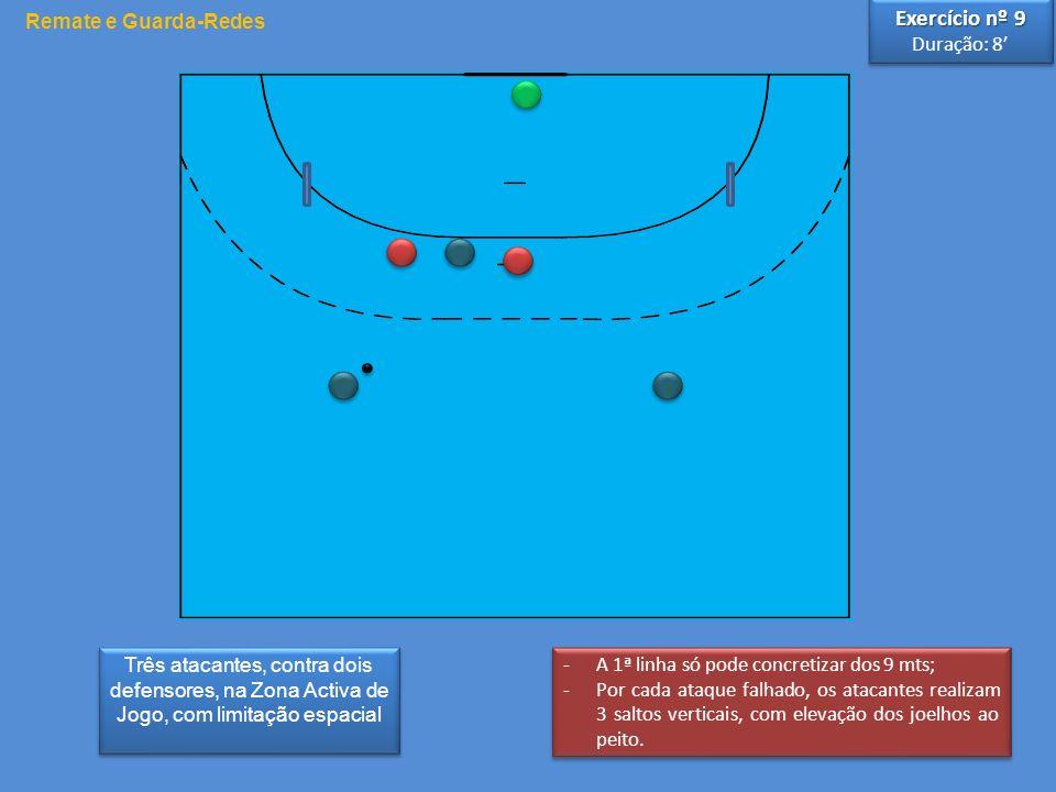 Exercício nº 9 Remate e Guarda-Redes Duração: 8'