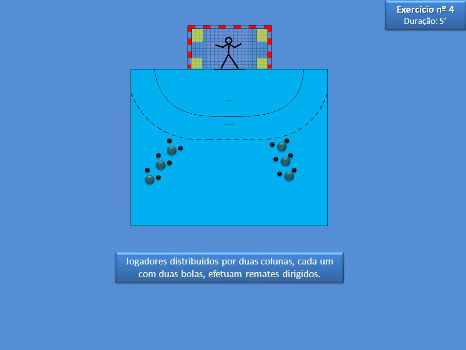 Exercício nº 4 Duração: 5' Jogadores distribuídos por duas colunas, cada um com duas bolas, efetuam remates dirigidos.