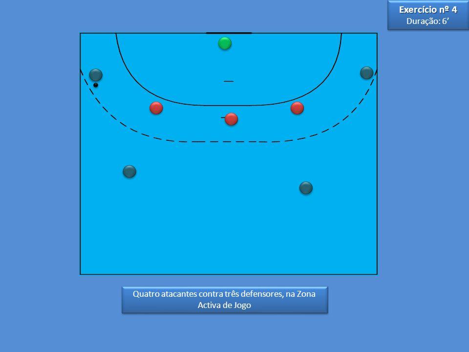 Quatro atacantes contra três defensores, na Zona Activa de Jogo