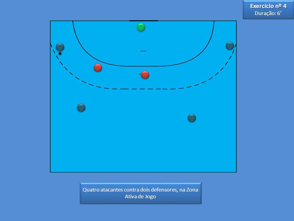 Quatro atacantes contra dois defensores, na Zona Ativa de Jogo