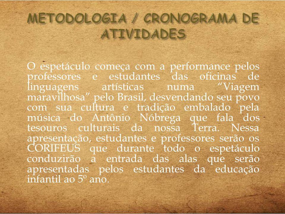 METODOLOGIA / CRONOGRAMA DE ATIVIDADES