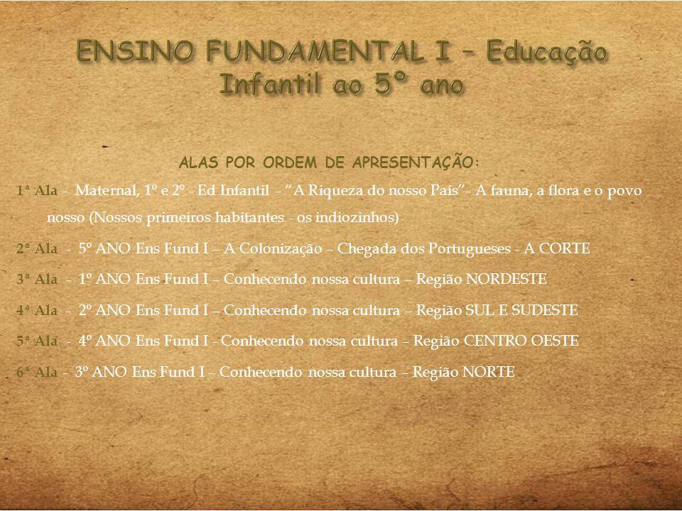 ENSINO FUNDAMENTAL I – Educação Infantil ao 5º ano