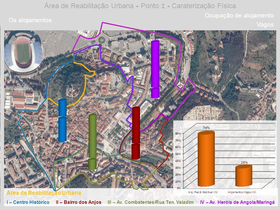 Área de Reabilitação Urbana - Ponto I - Caraterização Física