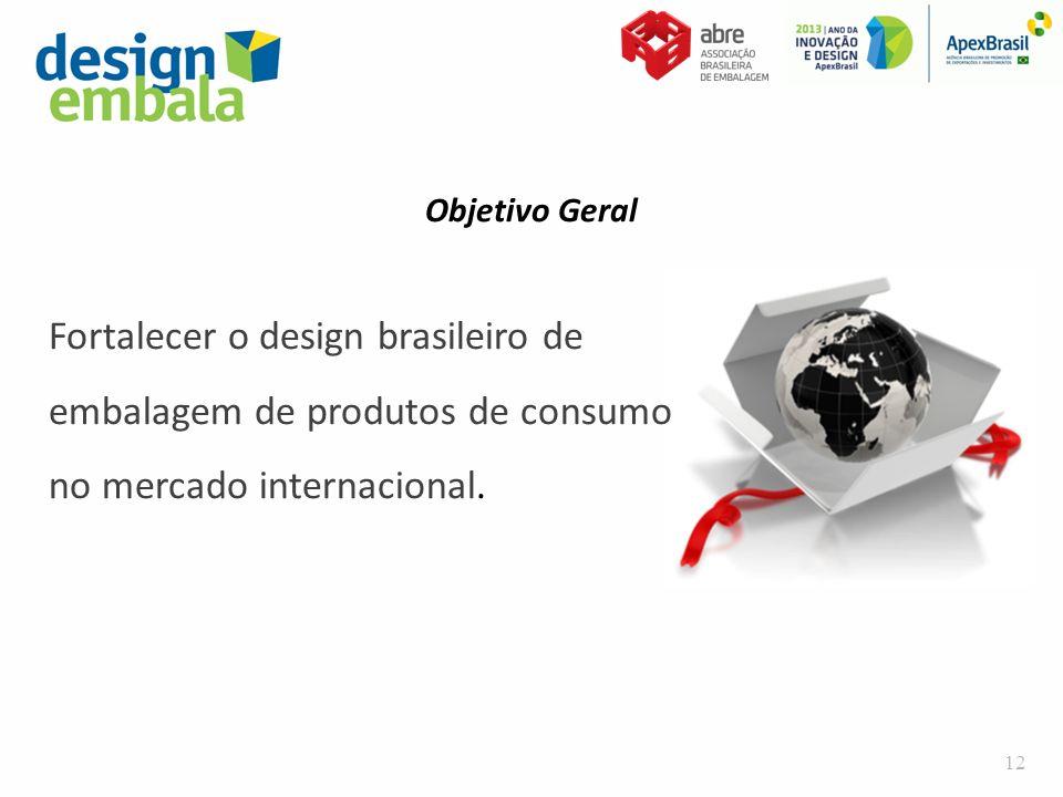 Objetivo Geral Fortalecer o design brasileiro de embalagem de produtos de consumo no mercado internacional.